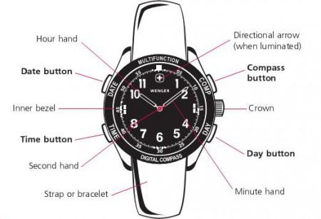 Wenger Nomad LED Compass