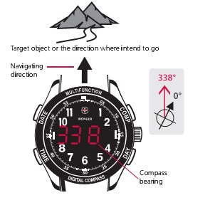 Wenger Nomad LED Compass